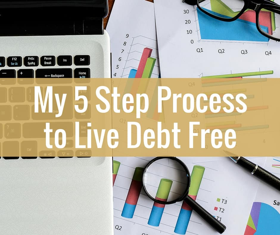 5 Step Plan to Live Debt Free